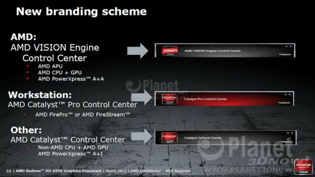 AMD Catalyst 11.4 Software Preview