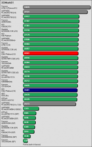 Benchmarkergebnis MSI K9A2 Platinum: 3DMark01