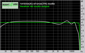 Soundqualität MSI K9A2 Platinum: Frequency Response