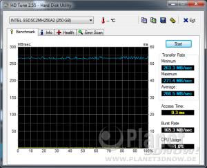 Intel 510 250 GB SSD-Review