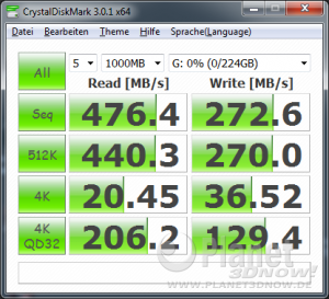 OCZ Vertex 3 und Vertex 3 Max IOPS SSD-Review