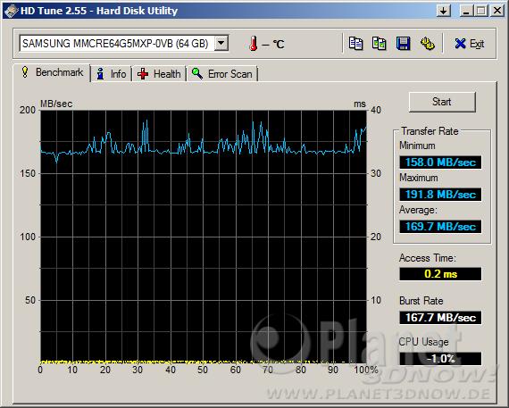 Llano USB 3