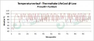 Thermaltake LifeCool