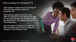 AMD Windows 8 Support