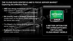 AMD Opteron 3200