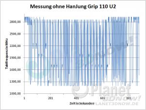 HanJung Grip 110 U2