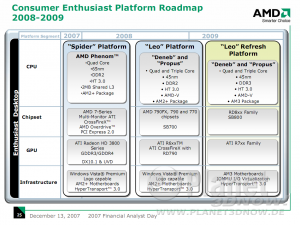 AMD Roadmap Analyst Day 12/07