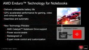 AMD Enduro Technologie 5.5
