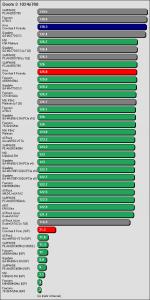 Benchmarkergebnis ASUS Crosshair II Formula: Doom 3 1024x768
