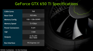 NVIDIA GeForce GTX 650 Ti
