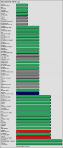 Benchmarkergebnis ASRock A780FullDisplayPort: HDTach IDE Prozessorlast