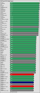 Benchmarkergebnis ASRock A780FullDisplayPort: HDTach PCI Burst