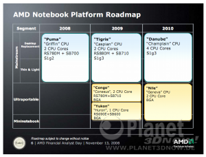 AMD Plattform Roadmap 2009 im Detail