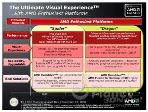 AMD Plattform Roadmap 2009 im Detail