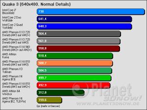 Quake 3 640x480