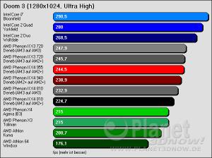 Doom 3 1280x1024