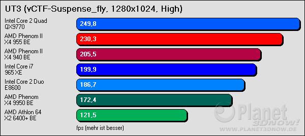 UT3 1280x1024
