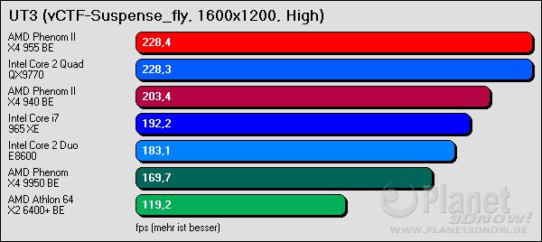 UT3 1600x1200