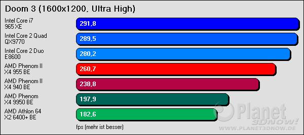 Doom 3 1600x1200