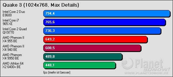 Quake 3 1024x768