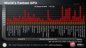 AMD ATI Radeon HD 5800 Benchmarks