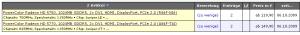 AMD ATI Radeon HD 5750 und HD 5770
