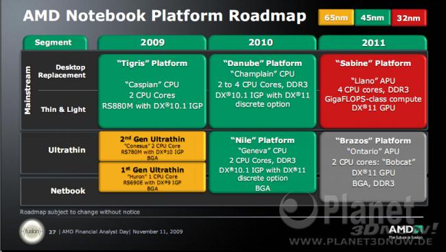 AMD Financial Analyst Day 2009 - Rick Bergmann