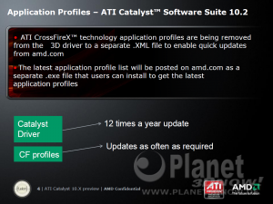 ATI CrossFireX Application Profile