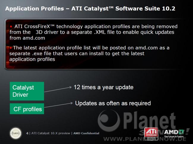 ATI CrossFireX Application Profile