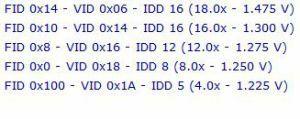 P-States AMD Phenom II X6 Thuban