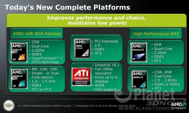 Embedded Platforms