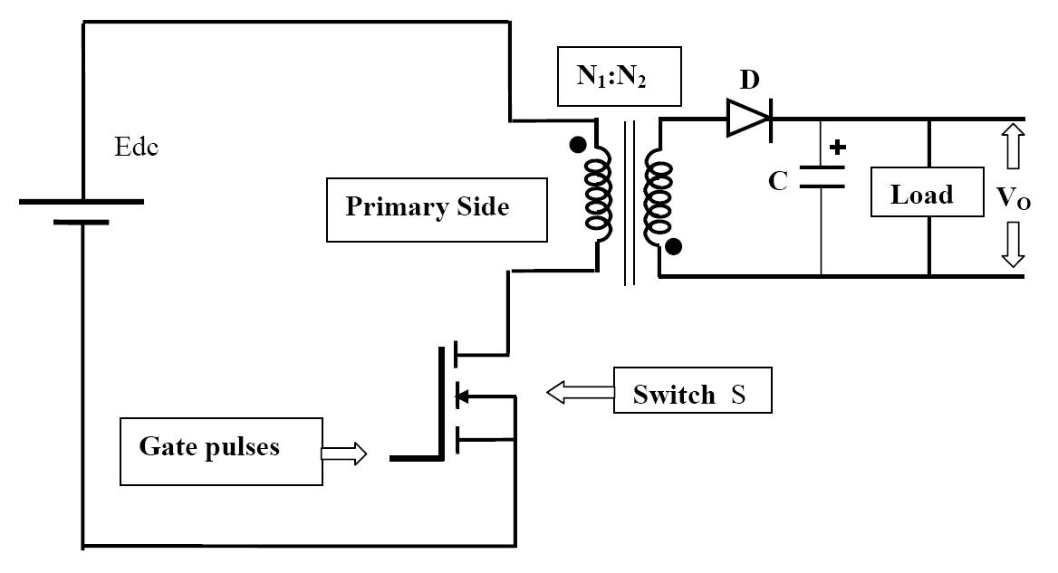 Grundlagen des PC-Schaltnetzteils - Aktualisierte Fassung