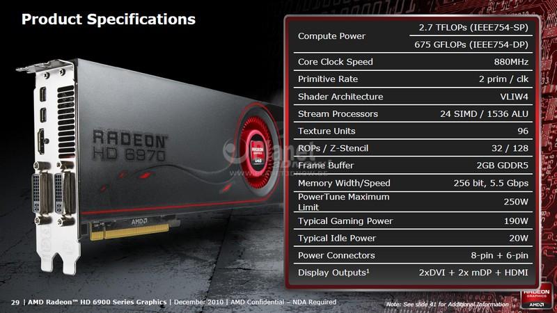 AMD Radeon HD 6900 Serie