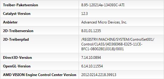 AMD Catalyst 12.2 WHQL - CCC/VECC-Info