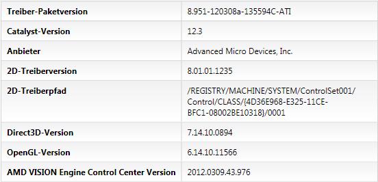 AMD Catalyst 12.3 WHQL - CCC/VECC-Info