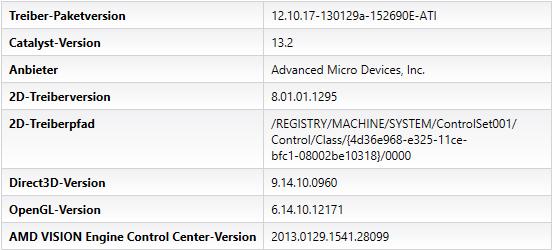 Catalyst 13.2 Beta 4 - VECC/CCC-Info
