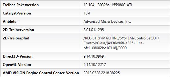 AMD Catalyst 13.4 WHQL - CCC/VECC-Info