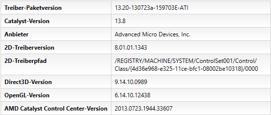 AMD Catalyst 13.8 Beta - CCC-Info