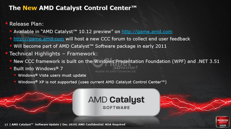 AMD Catalyst Software Update