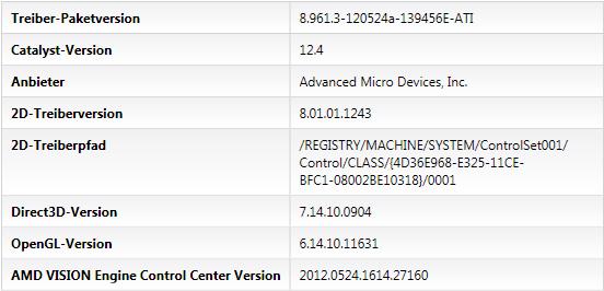 AMD Catalyst 12.4b Hotfix-Treiber - CCC-Info