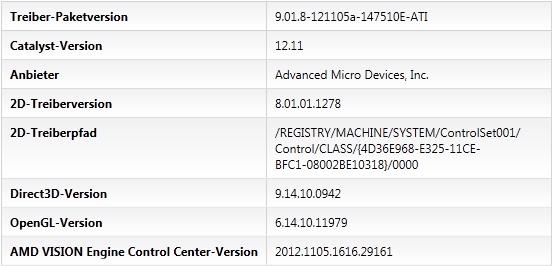 Catalyst 12.11 Beta 6 - CCC-Info