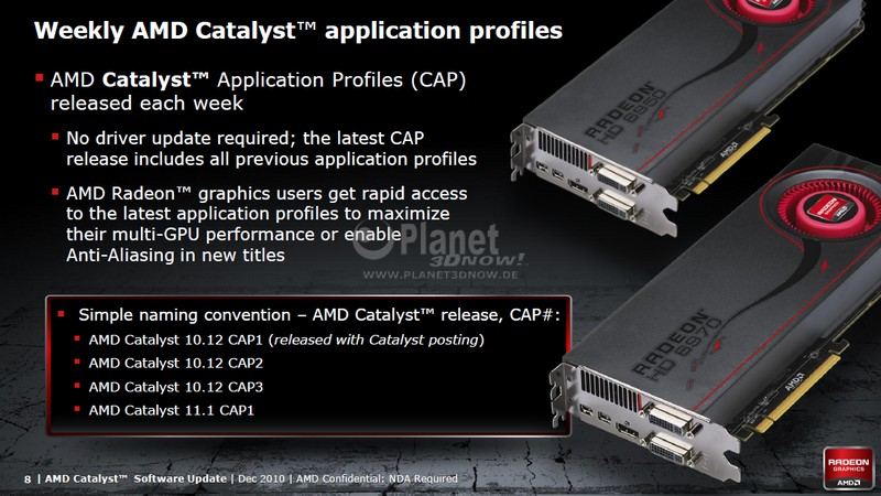 AMD Catalyst Software Update