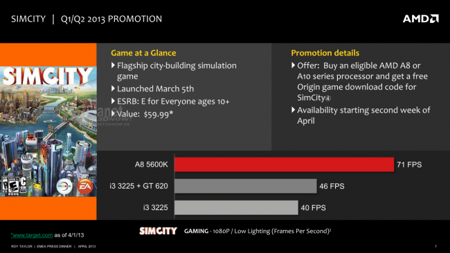 SimCity-Promotion für APUs