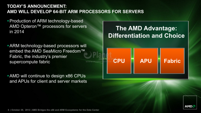 AMD - ARM-Opterons