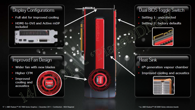 AMD Radeon HD 7900 - Power-Management