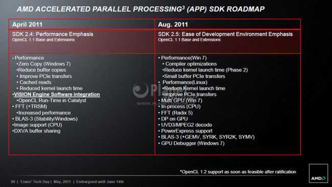 AMD-APP-Roadmap