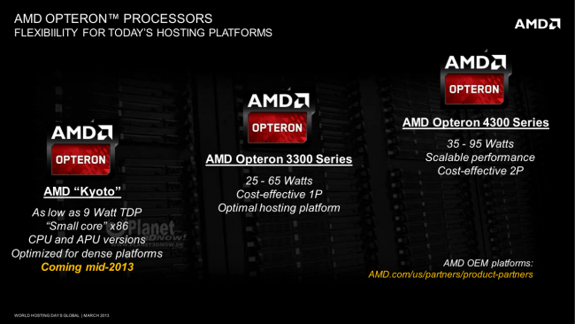 AMD Opteron 2013