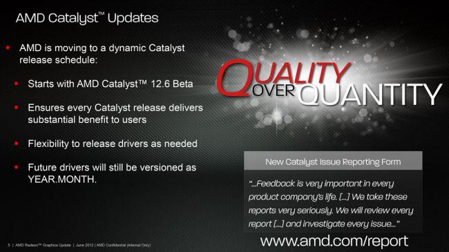 Neuer Catalyst-Release-Zeitplan