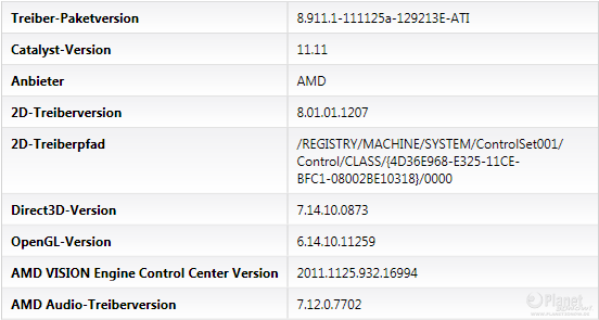 AMD Catalyst 11.11b - CCC Info