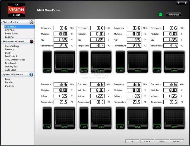 AMD OverDrive Utility 4.0.5